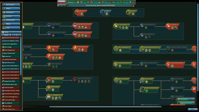 games similar to Realpolitiks