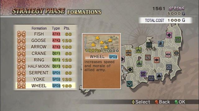 games similar to Samurai Warriors 2 Empires