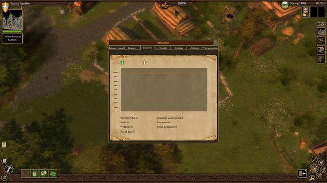 games similar to The Guild II Renaissance
