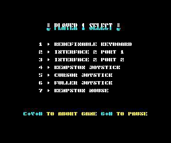games similar to Ikari Warriors (1986)